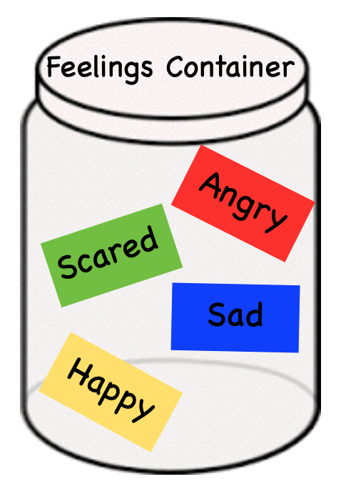 Feelings Container Exercise